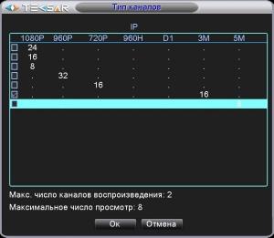 Каналы записи-отображения Tecsar NVR 24CH1H-FHD
