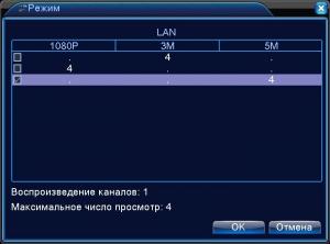 Каналы записи-воспроизведения Tecsar NVR 4CH1H-QHD