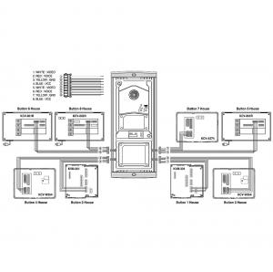 Схема подключений KVL-TC306I
