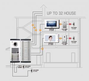 Kocom KVL-TC306I схема