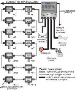 Схема подключений Варта 1-03.14М