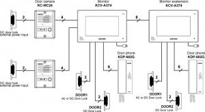 Схема подключения Kocom KCV-A374