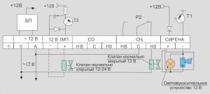 Схема внешних соединений Варта 2-01 (12В)