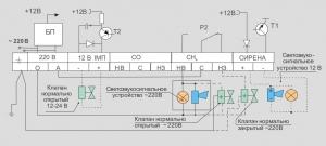 Схема внешних соединений Варта 2-01 (220В)