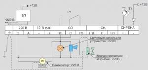 Схема внешних соединений Варта 2-02 (220В)