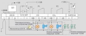 Схема внешних соединений с раздельной сигнализацией Варта 2-03 (220В)