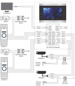Видеодомофон Slinex SL-07M - схема подключений