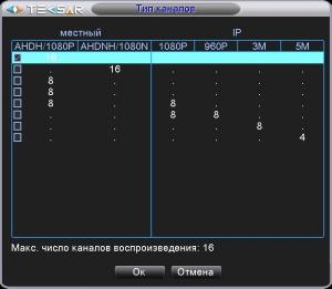 Каналы записи и воспроизведения Tecsar L16CH4A-FHD