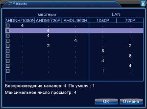 Каналы записи и воспроизведения Tecsar HDVR B4CH4A-HD