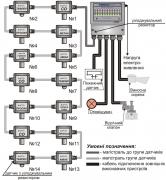 Схема подключений Варта 1-03.14