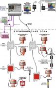 Схема подключений Дозор-С-Ц