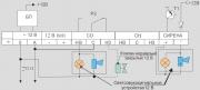 Схема внешних соединений Варта 2-02П (12В)