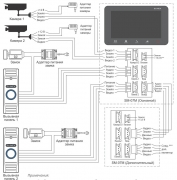 Видеодомофон Slinex SM-07M - схема подключений