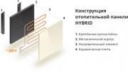 Конструкция гибридной панели HYBRID