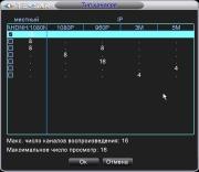 Каналы видеорегистратора Tecsar L16CH6A-HD
