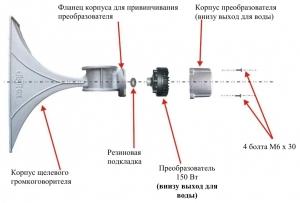 Структура щелевого громкоговорителя
