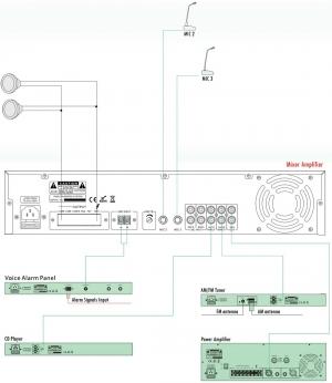 Схема подключений усилителя IPA-240