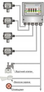 Схема подключений Варта 1-03