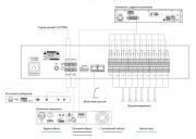 Схема подключений IPC-P10Z