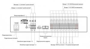Задняя панель IPC-P10Z